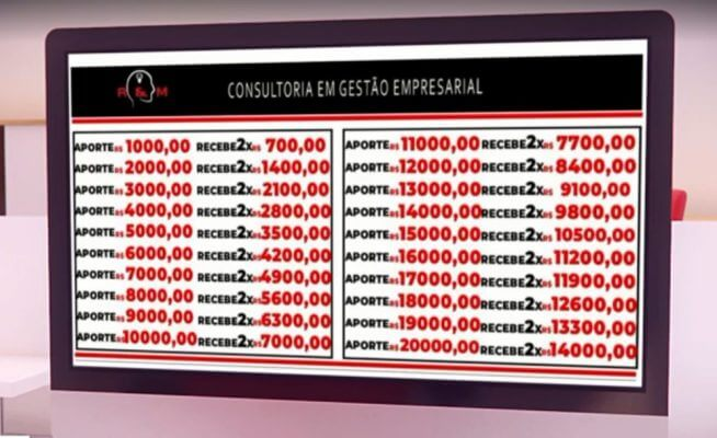 Rede Globo denuncia pirâmide disfarçada de consultoria financeira