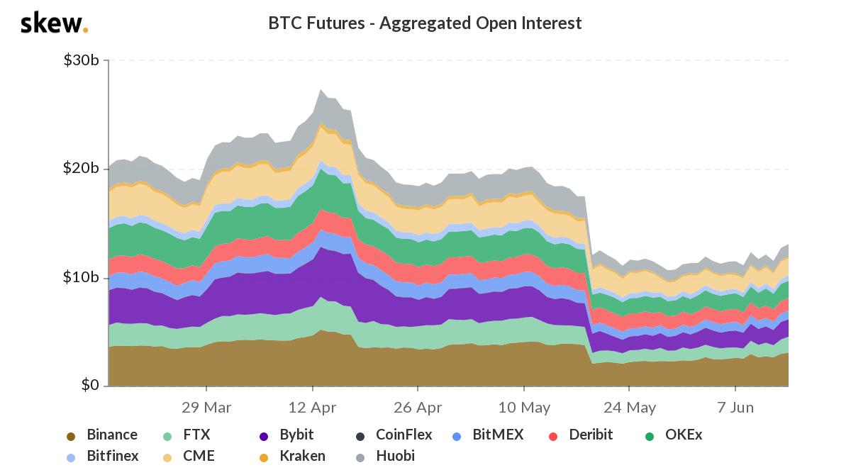 posições abertas bitcoin