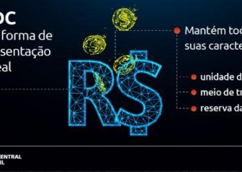 Foto: Divulgação/Banco Central