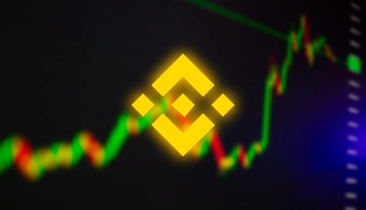 Binance Coin (BNB) dispara 16% após investimento; Bitcoin (BTC) recua 4% nesta quarta